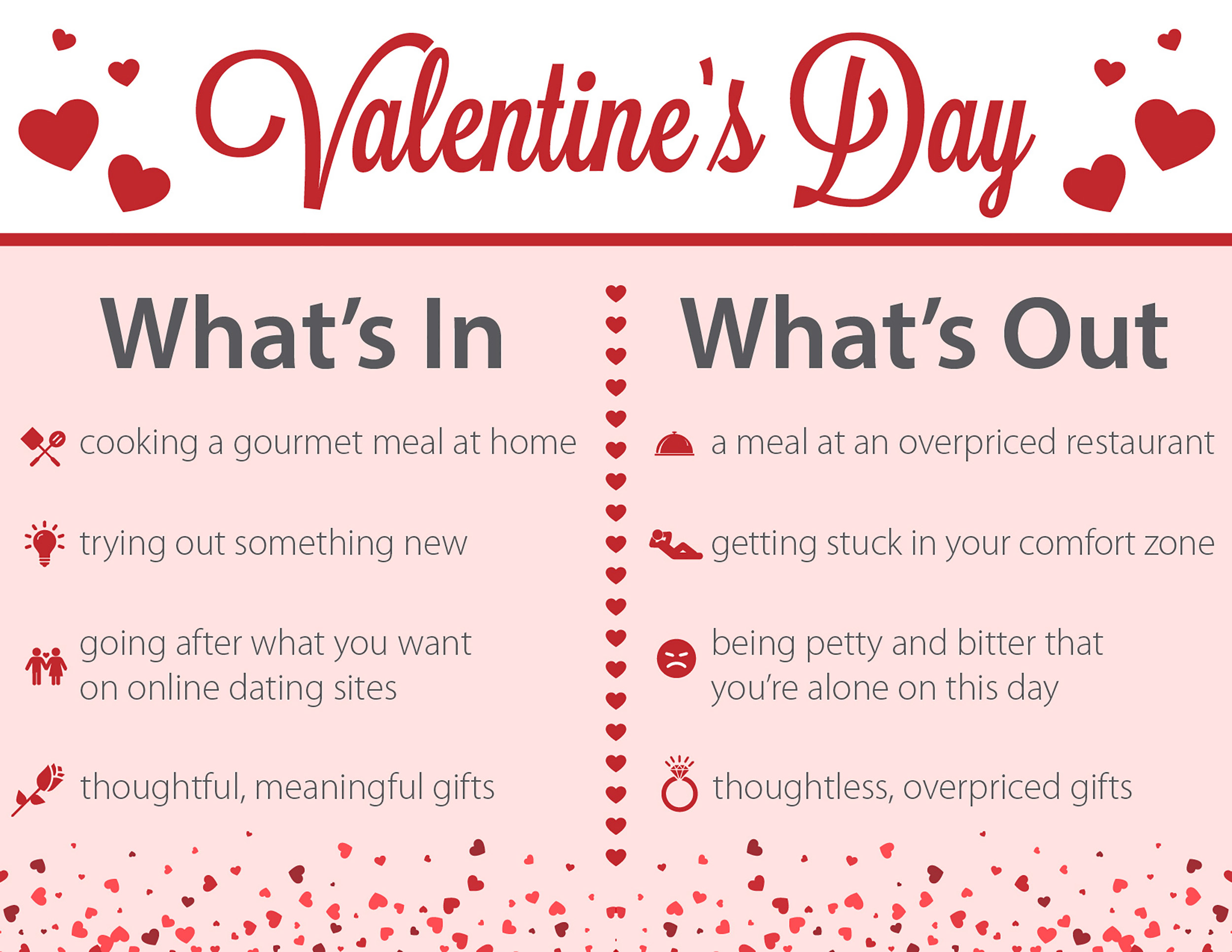 Valentine's Day What's In & Out