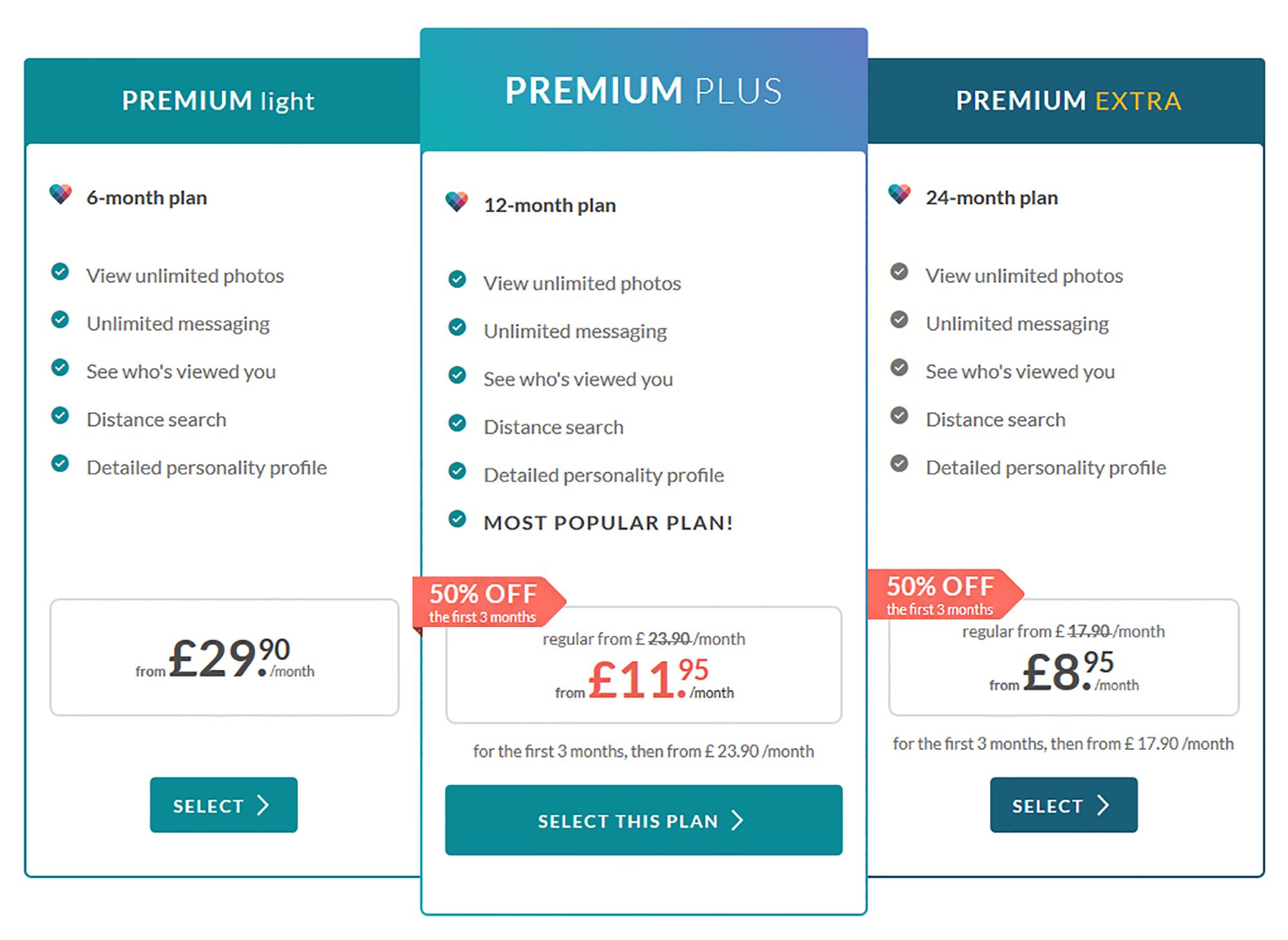 Eharmony pricing