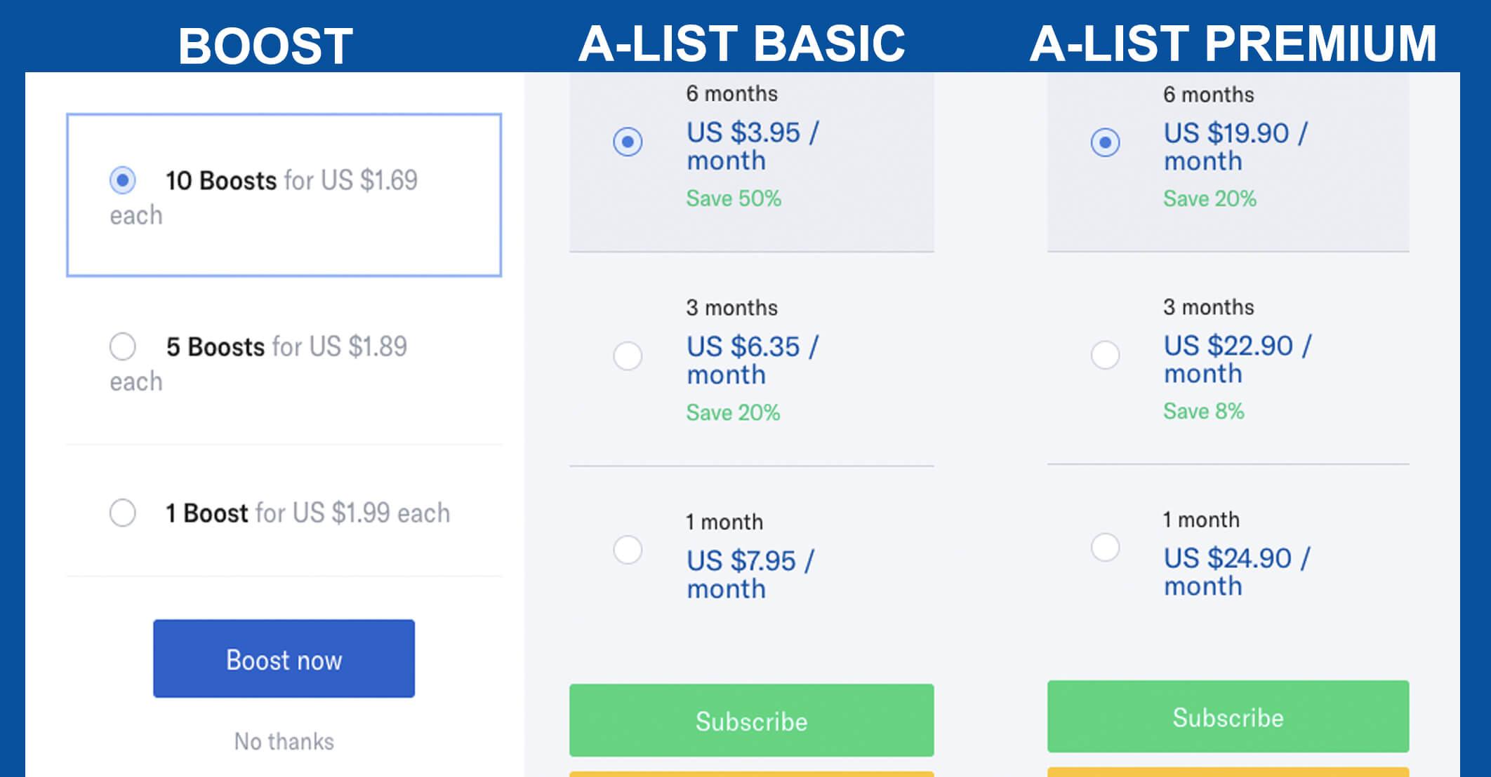 OkCupid Cost