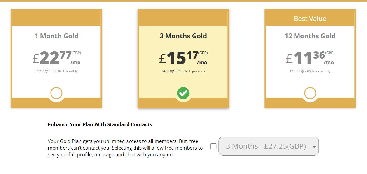 Senior Sizzle Prices GB