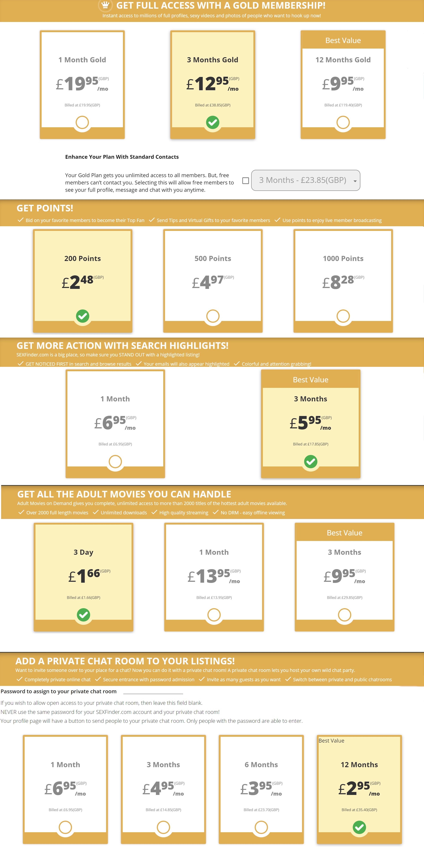 Sexfinder Cost GB