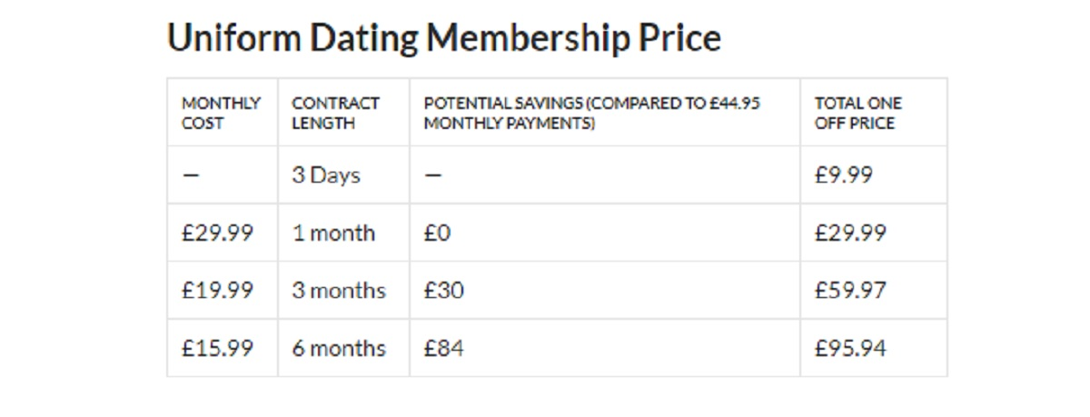 UniformDating Price GB