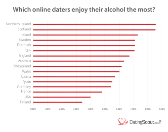 Who shows the most alcohol on pictures?