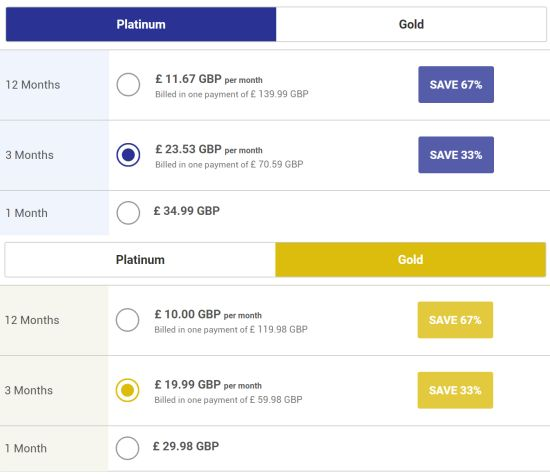 RussianCupid United Kingdom Prices