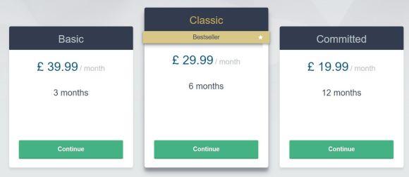Academic Singles UK Price