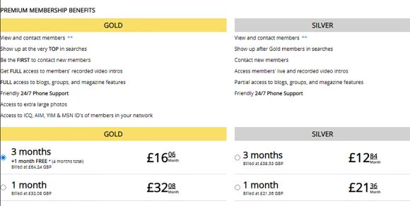 Alt.com UK Price