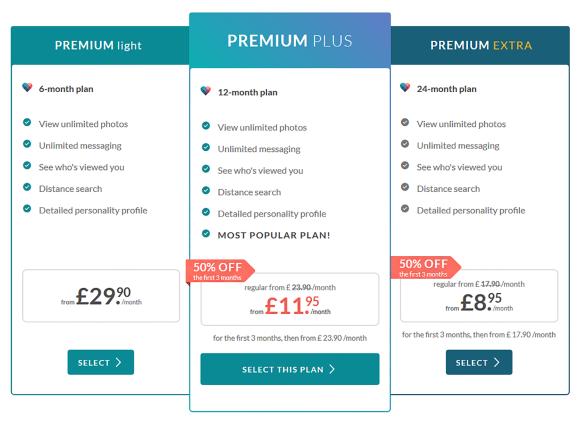 eharmony UK Price