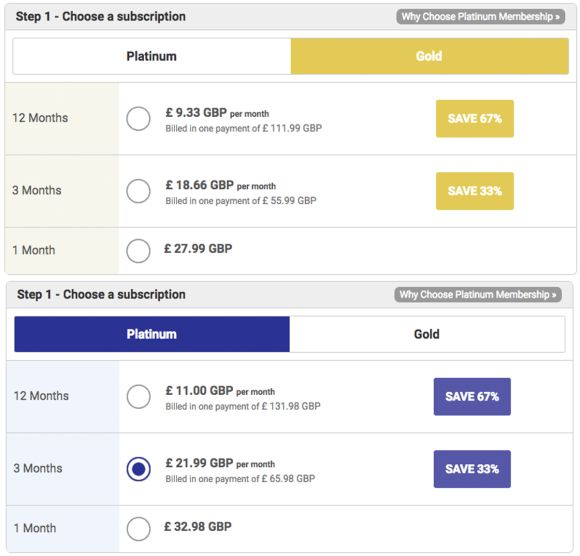 InternationalCupid Pricing GB