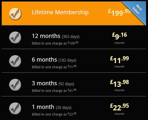 SDC UK Price