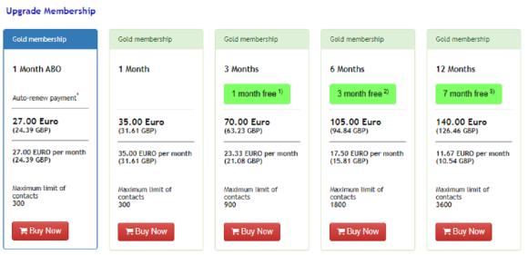 ThaiKisses GB Prices