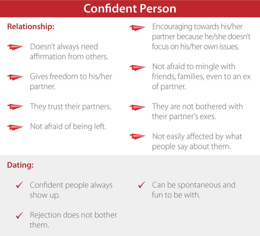 Characteristics of a confident person