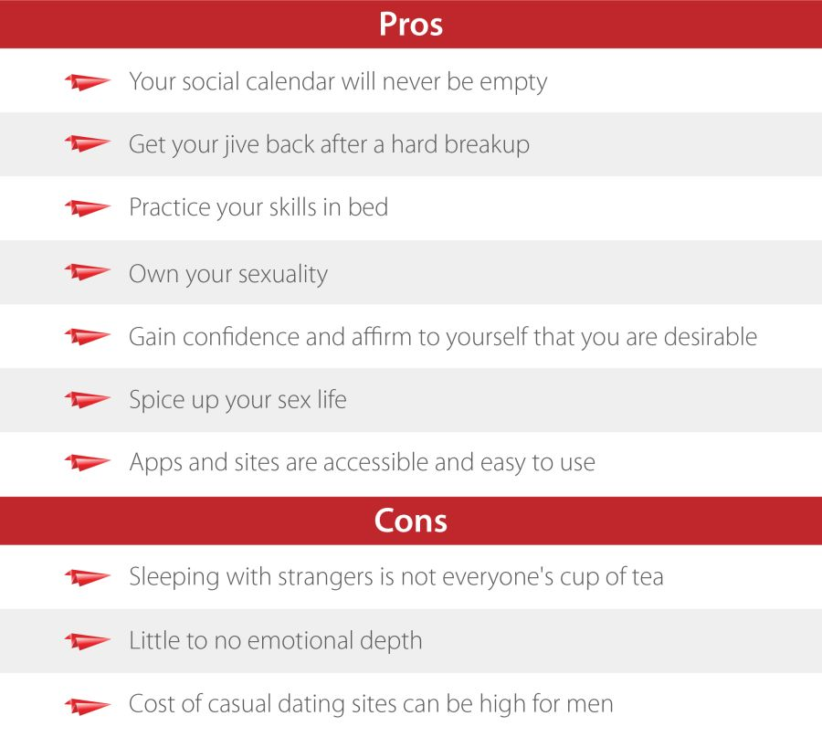 Casual Dating Pros and Cons