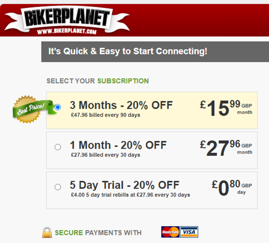 BikerPlanet Price