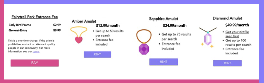 Fairytrail Cost