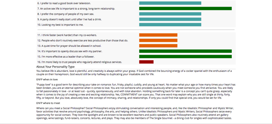 Perfect Match Personality Test Results