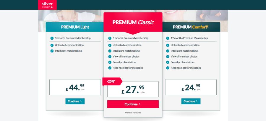 SilverSingles Prices UK