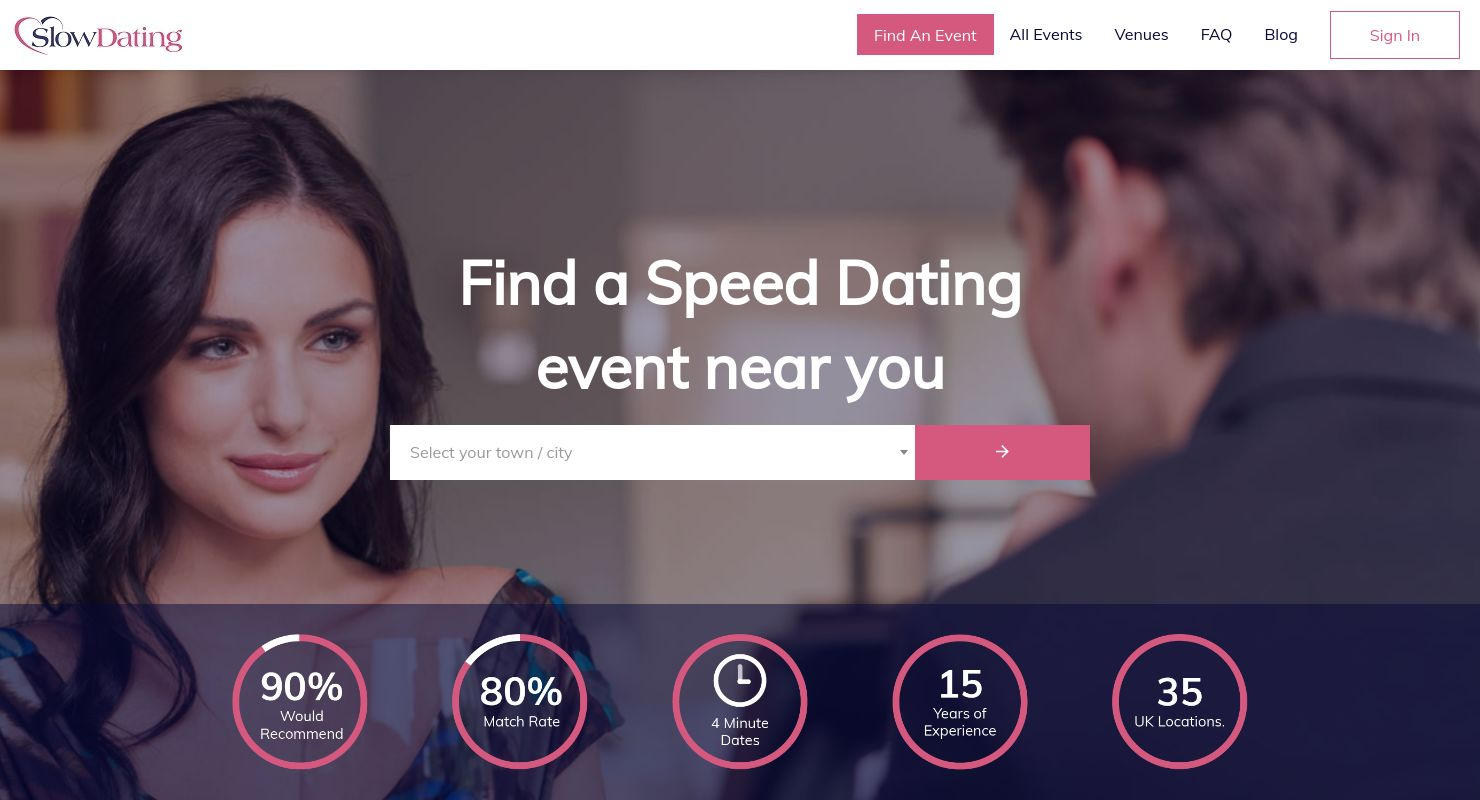 Slow Dating